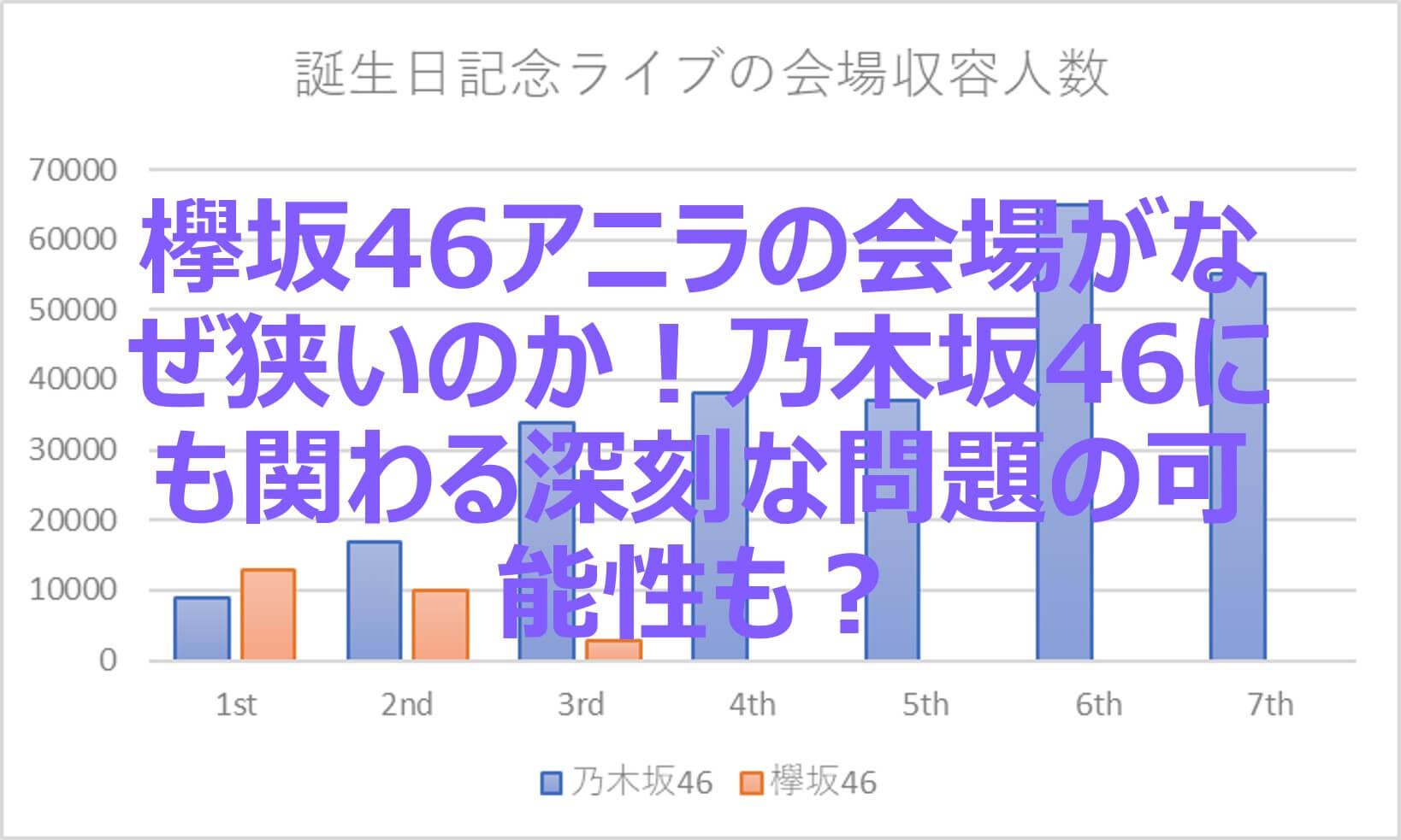 欅坂46アニラの大阪会場がなぜ狭いのか!乃木坂46にも関わる深刻な問題の可能性も?